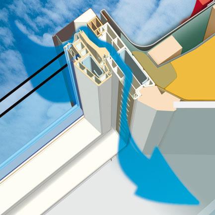 fen tre de toit fakro ppp v u3 preselect. Black Bedroom Furniture Sets. Home Design Ideas