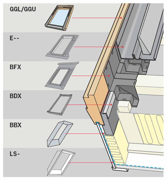 Hervorragend VELUX BDX 2000 AM99