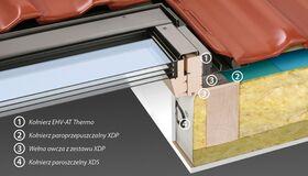 FAKRO XDK (XDP + XDS) insulation set